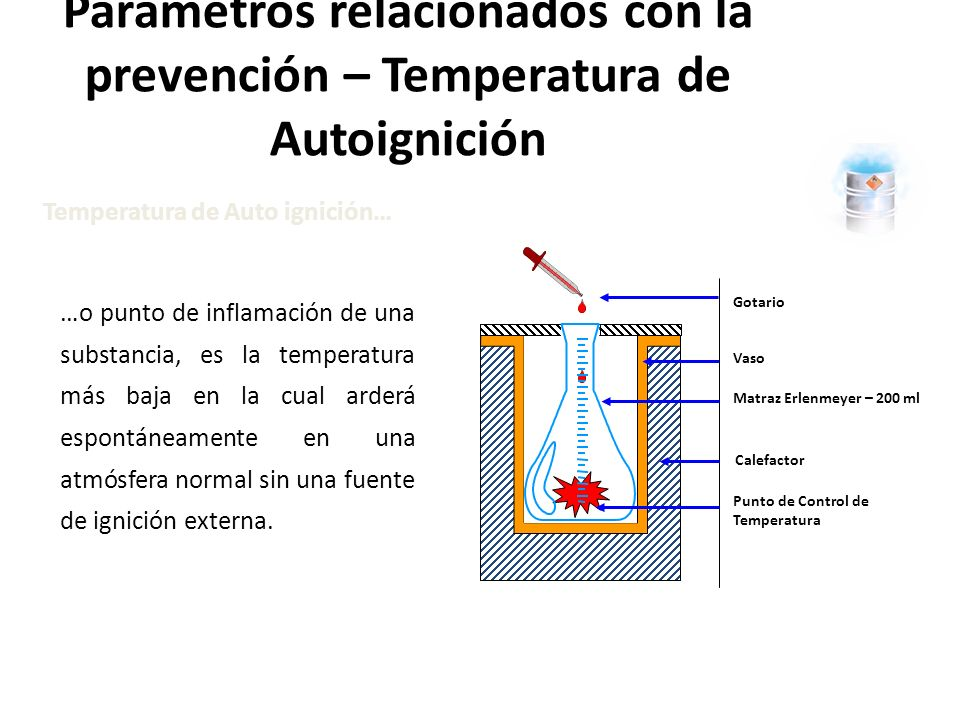 T2 T4T3 T1 T6T5 Temperaturas de Auto ignición de líquidos inflamables - Temperatura-grupos Grupo de TemperaturaTemperatura de Auto igniciónEjemplo de Material T 1> 450° CEtil acetato / Tolueno T 2450° C – 300° CEtanol T 3300° C – 200° CEter de petroleo T 4200° C – 135° CAcetaldehido T 5135° C – 100° C T 6100° C – 85° CCarbono disulfuro Parámetros relacionados con la prevención – Temperatura de Autoignición