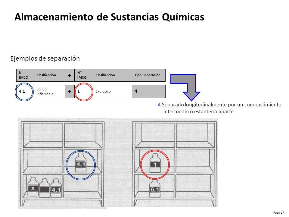 Page 18 Almacenamiento de Sustancias Químicas Ejemplos de separación N° IMCO Clasificación + N° IMCO Clasificación Tipo Separación 3 Líquido Inflamable + 5.2 Peróxido Orgánico 3 3 Separado por un compartimiento en la misma estantería.