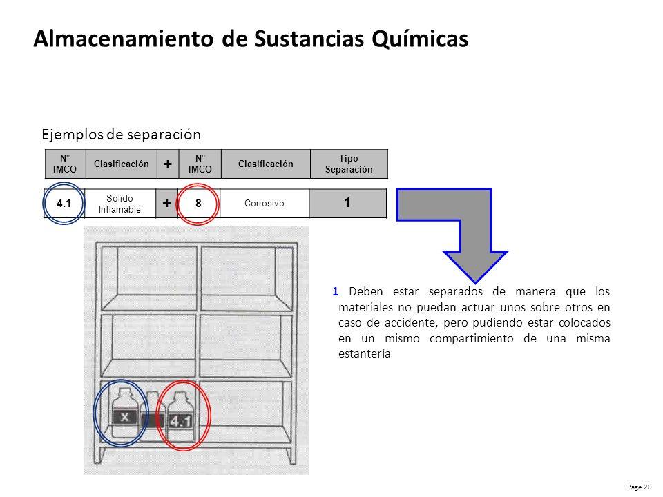 Page 21 Seguridad intrínseca Desarrollo/ diseño de embalajes VIDEO