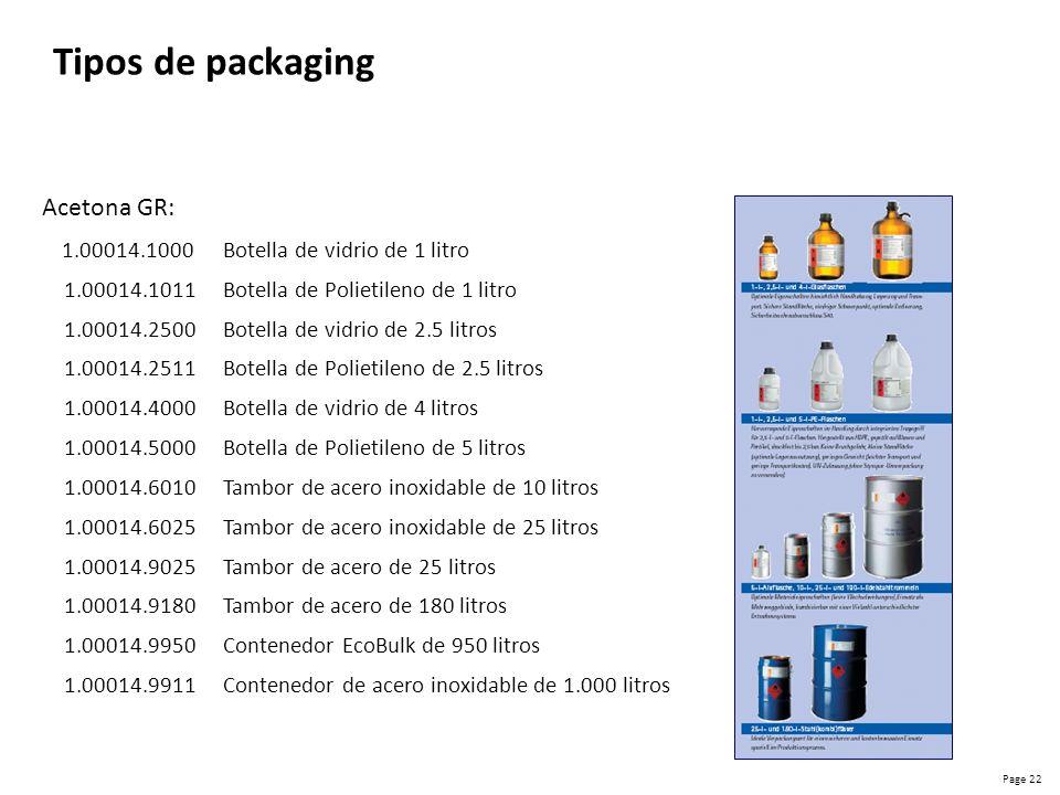 Page 23 Botellas de Polietileno para Ácidos PA Botella Diseño ergonómico Permite un vaciado más sencillo Botella de Merck 1 Lt 2,5 Lt 5 Lt Transporte más sencillo y seguro Prueba Hidráulica ---- Máx.