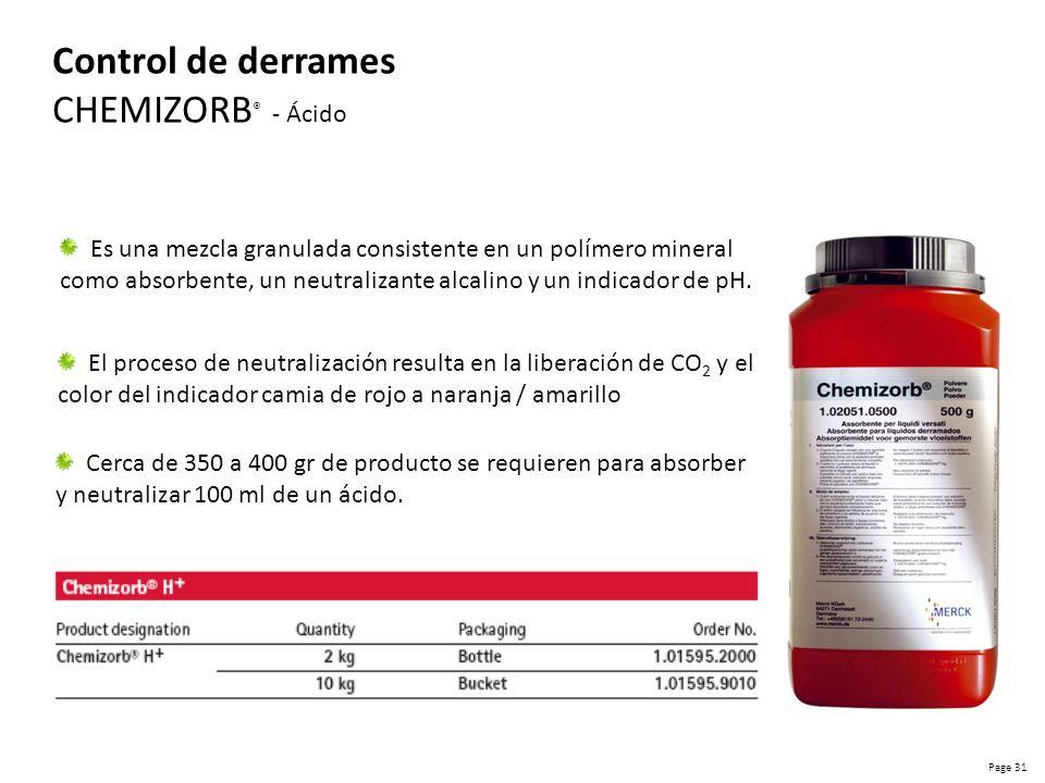 Page 32 Control de derrames CHEMIZORB ® - Ácido Fluorhídrico El proceso de neutralización resulta en la liberación de CO 2 y el color del indicador camia de rojo a naranja / amarillo Cerca de 150 gr de producto se requieren para absorber y neutralizar 100 ml de ácido fluorhídrico.