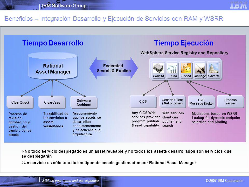 IBM Software Group SOA on your terms and our expertise © 2007 IBM Corporation Tiempo Desarrollo Tiempo Ejecución WebSphere Service Registry and Reposi