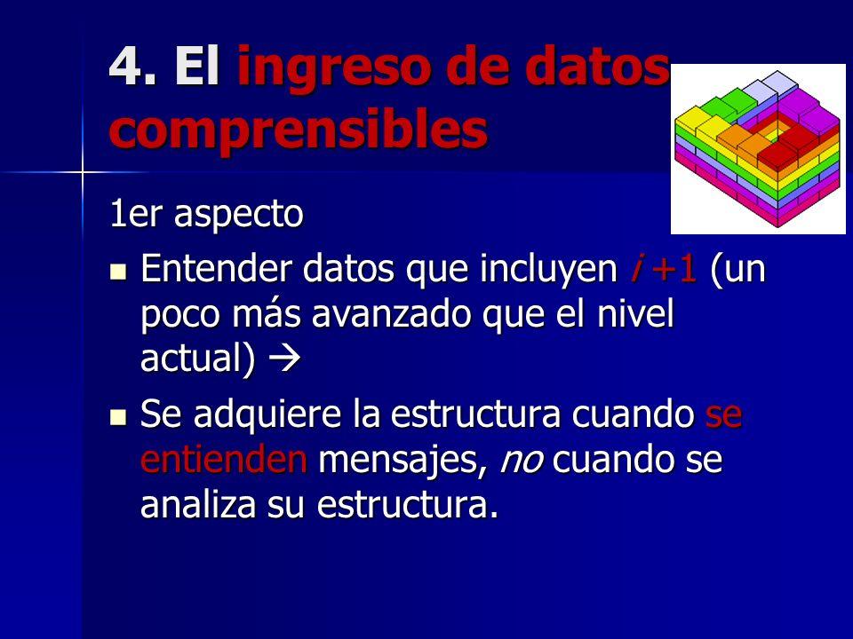 4. El ingreso de datos comprensibles 1er aspecto Entender datos que incluyen i +1 (un poco más avanzado que el nivel actual) Entender datos que incluy
