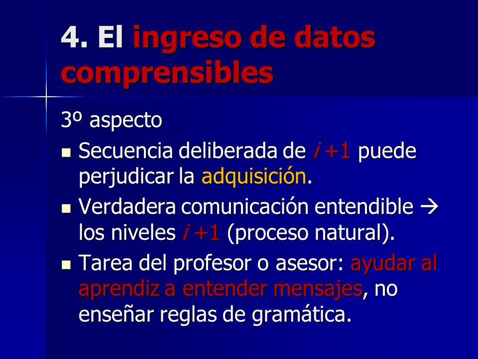 4. El ingreso de datos comprensibles 3º aspecto Secuencia deliberada de i +1 puede perjudicar la adquisición. Secuencia deliberada de i +1 puede perju