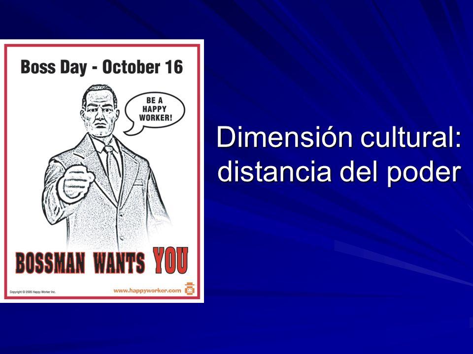 Dimensión cultural: distancia del poder