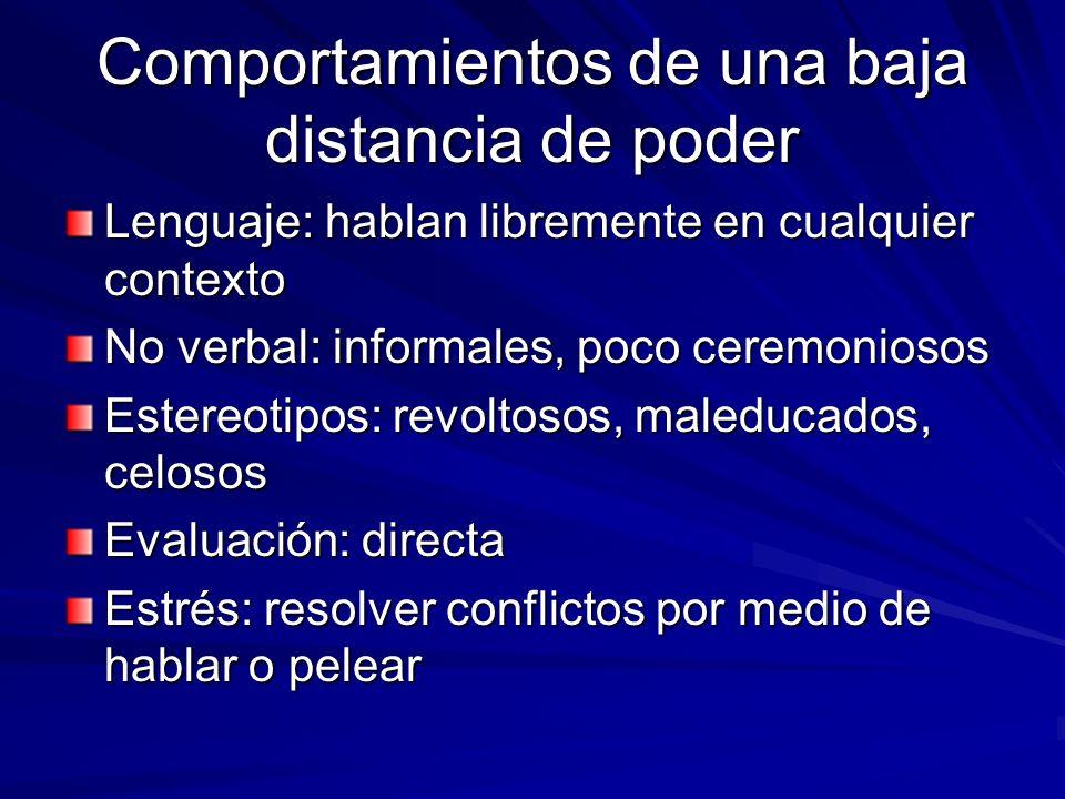 Comportamientos de una baja distancia de poder Lenguaje: hablan libremente en cualquier contexto No verbal: informales, poco ceremoniosos Estereotipos