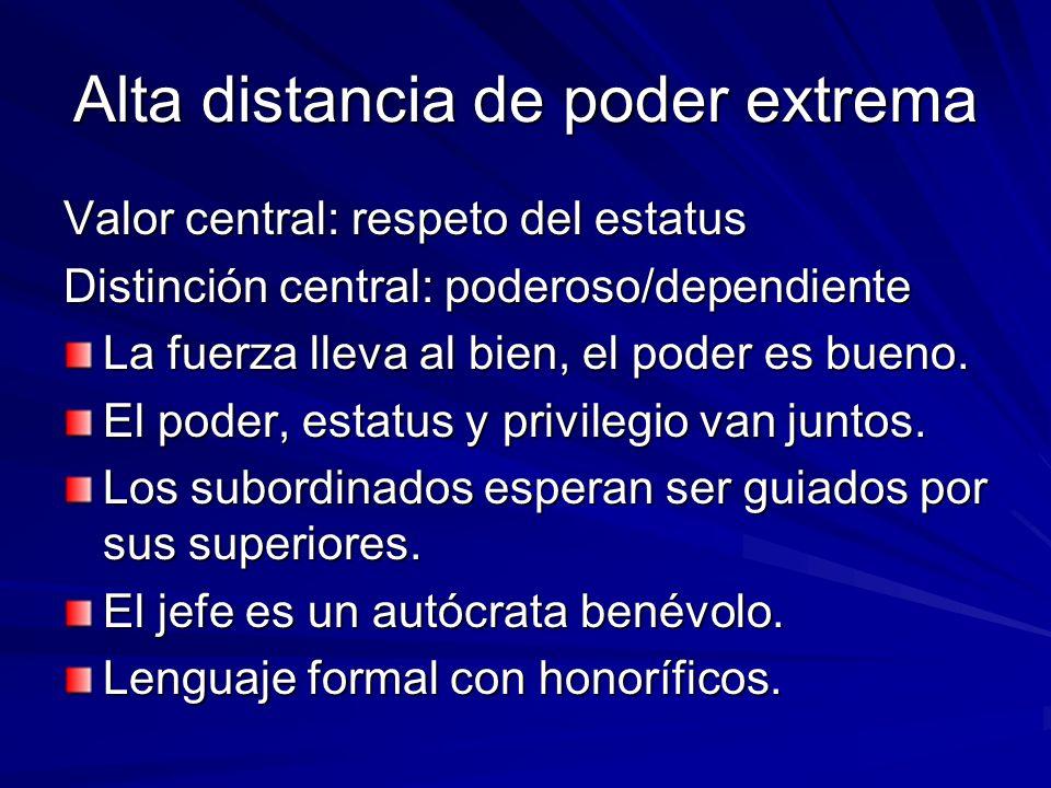 Alta distancia de poder extrema Valor central: respeto del estatus Distinción central: poderoso/dependiente La fuerza lleva al bien, el poder es bueno