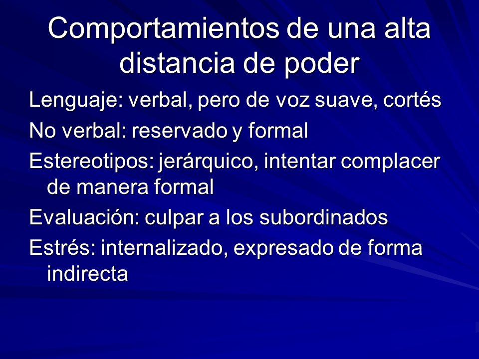 Comportamientos de una alta distancia de poder Lenguaje: verbal, pero de voz suave, cortés No verbal: reservado y formal Estereotipos: jerárquico, int