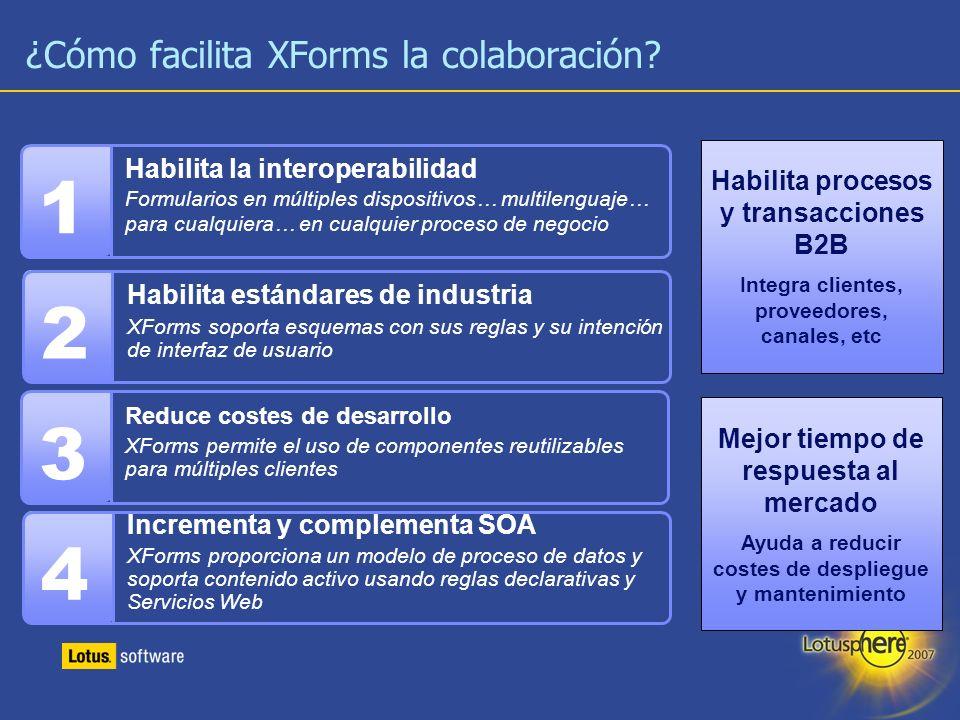 14 Reduce costes de desarrollo XForms permite el uso de componentes reutilizables para múltiples clientes 3 Habilita la interoperabilidad Formularios