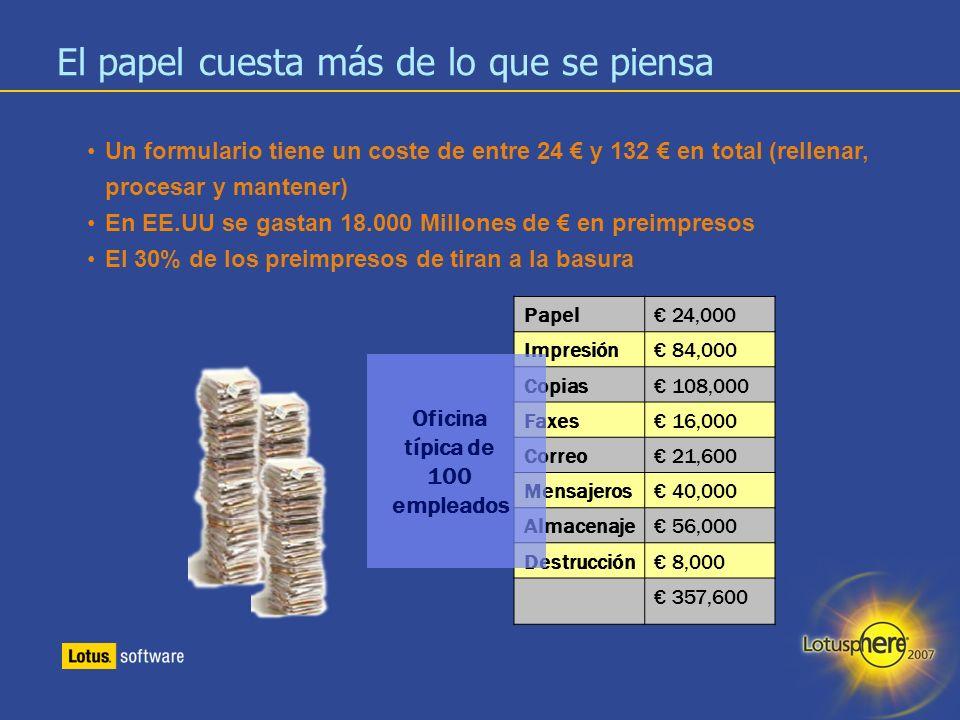 3 El papel cuesta más de lo que se piensa Un formulario tiene un coste de entre 24 y 132 en total (rellenar, procesar y mantener) En EE.UU se gastan 1