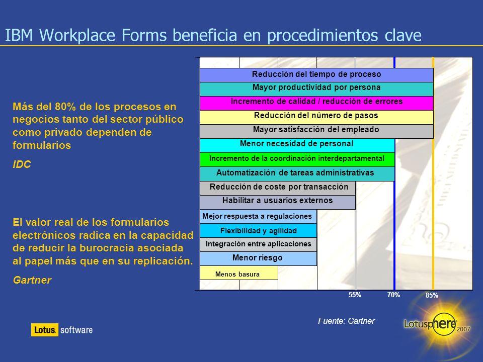7 Modelo de madurez de eForms Gartner: Las organizaciones buscan habilitadores de procesos electrónicos, no únicamente formularios en la Web El valor real de los formularios electrónicos radica en su capacidad de reducir la burocracia asociada al papel e-forms basados en una arquitectura XML serán un estándard para los formularios en Web y la gestión documental En 2009, el 25% de las organizaciones tendrán procesos documentales basados en XML Dinámicos basados en reglas de negocio Documentos estáticos Captura de datos Conformidad Seguridad Integración Registros Centrado en contenido Centrado en proceso (SOA) Gestión de contenido y de procesos Rellenar, (Firmar) y enviar Almacenar, procesar, preservar Imprimir y leer Imprimir y rellenar Rellenar e imprimir 1 2 3 4 5