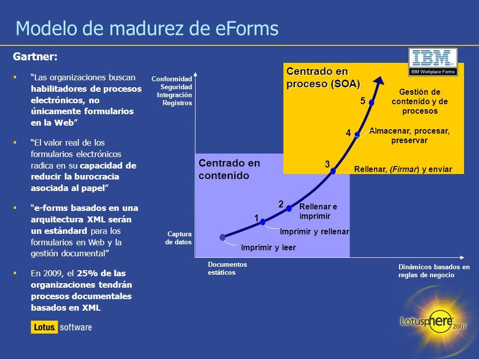 7 Modelo de madurez de eForms Gartner: Las organizaciones buscan habilitadores de procesos electrónicos, no únicamente formularios en la Web El valor