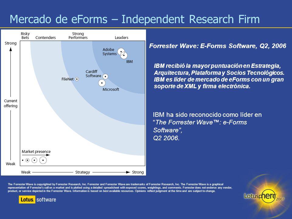 8 IBM recibió la mayor puntuación en Estrategia, Arquitectura, Plataforma y Socios Tecnológicos. IBM es líder de mercado de eForms con un gran soporte