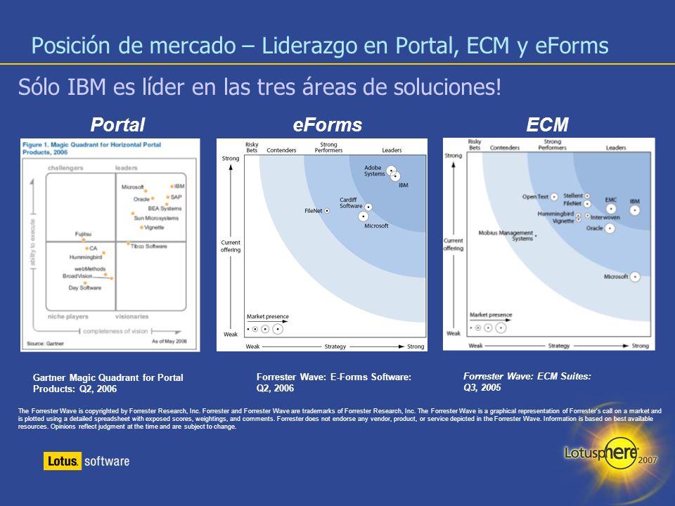 9 Posición de mercado – Liderazgo en Portal, ECM y eForms Sólo IBM es líder en las tres áreas de soluciones! The Forrester Wave is copyrighted by Forr