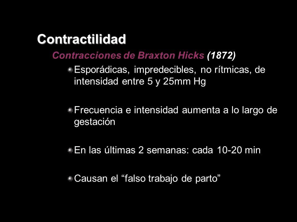 Contractilidad Contracciones de Braxton Hicks (1872) Esporádicas, impredecibles, no rítmicas, de intensidad entre 5 y 25mm Hg Frecuencia e intensidad