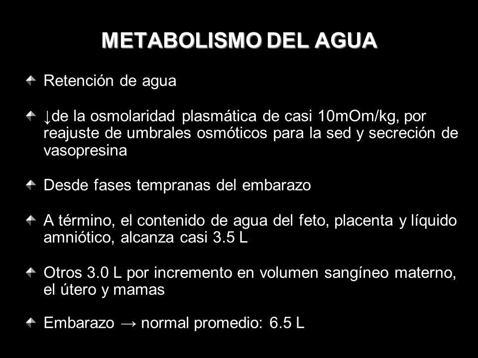 METABOLISMO DEL AGUA Retención de agua de la osmolaridad plasmática de casi 10mOm/kg, por reajuste de umbrales osmóticos para la sed y secreción de va
