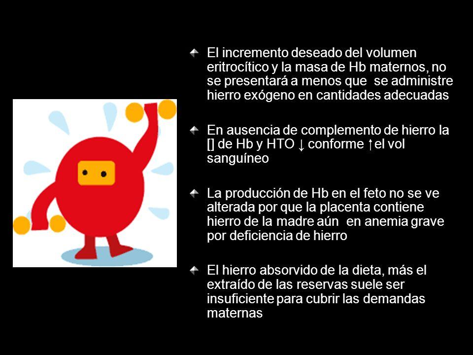 El incremento deseado del volumen eritrocítico y la masa de Hb maternos, no se presentará a menos que se administre hierro exógeno en cantidades adecu