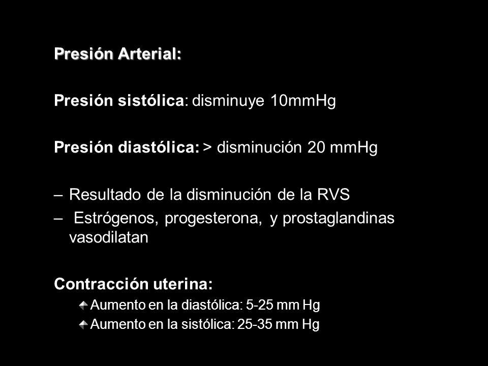 Presión Arterial: Presión sistólica: disminuye 10mmHg Presión diastólica: > disminución 20 mmHg –Resultado de la disminución de la RVS – Estrógenos, p