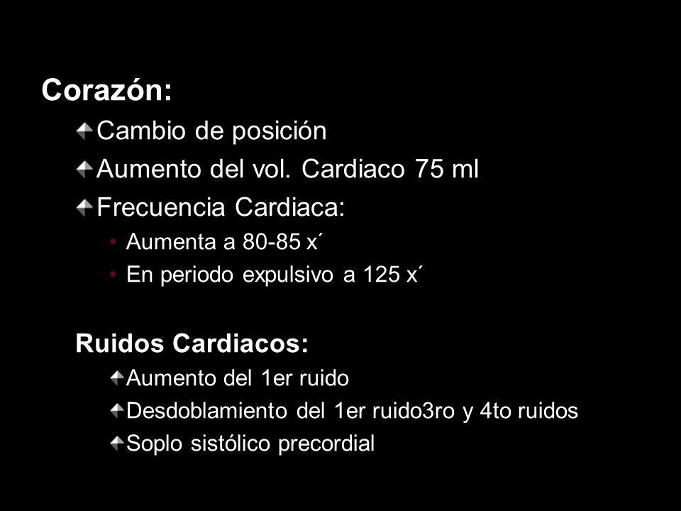 Corazón: Cambio de posición Aumento del vol. Cardiaco 75 ml Frecuencia Cardiaca: Aumenta a 80-85 x´ En periodo expulsivo a 125 x´ Ruidos Cardiacos: Au