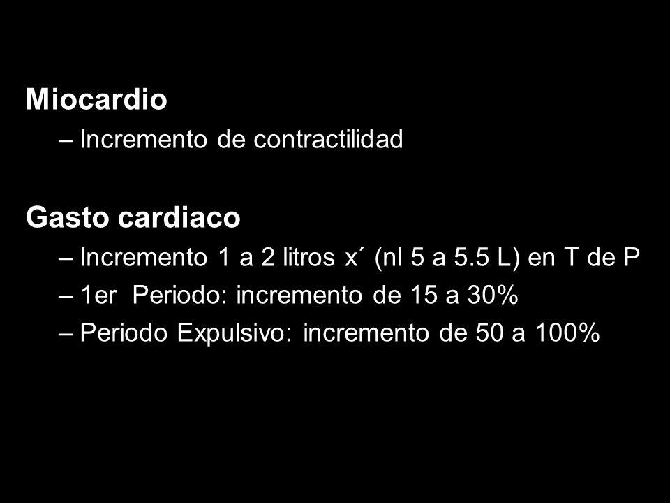 Miocardio –Incremento de contractilidad Gasto cardiaco –Incremento 1 a 2 litros x´ (nl 5 a 5.5 L) en T de P –1er Periodo: incremento de 15 a 30% –Peri
