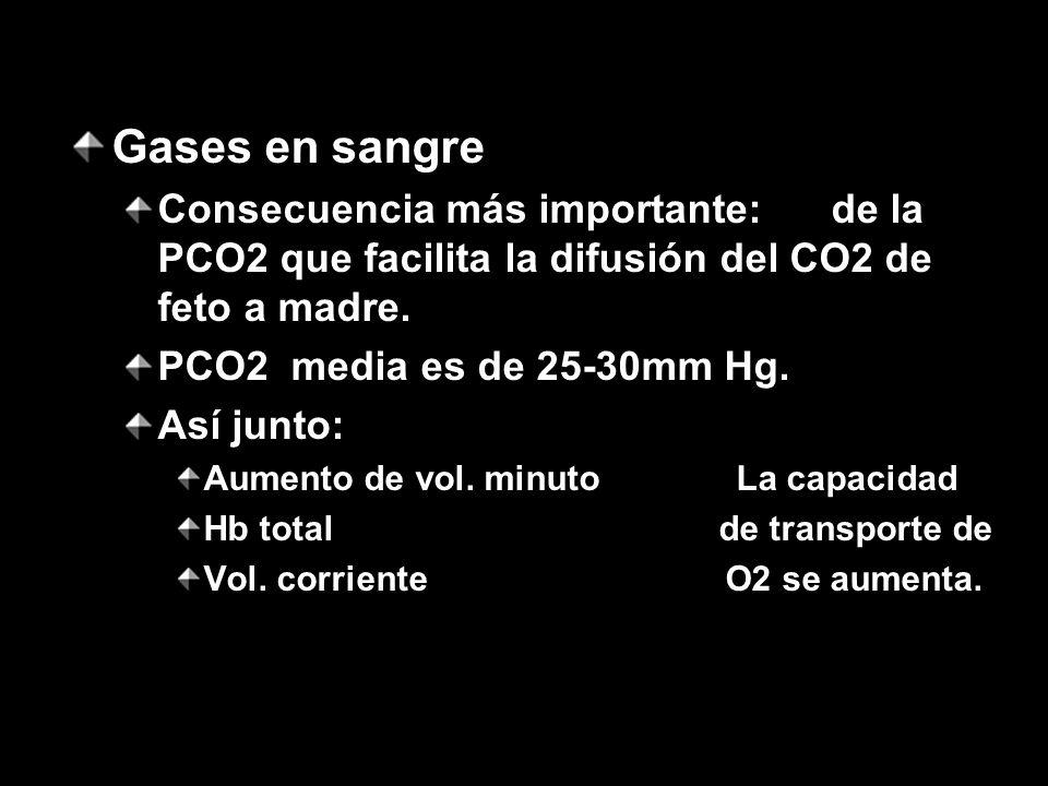 Gases en sangre Consecuencia más importante: de la PCO2 que facilita la difusión del CO2 de feto a madre. PCO2 media es de 25-30mm Hg. Así junto: Aume