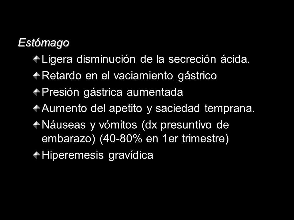 Estómago Ligera disminución de la secreción ácida. Retardo en el vaciamiento gástrico Presión gástrica aumentada Aumento del apetito y saciedad tempra