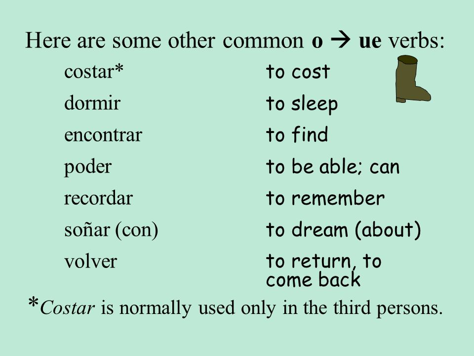 Here are some other common o ue verbs: volver to return, to come back costar* to cost dormir to sleep encontrar to find poder to be able; can recordar