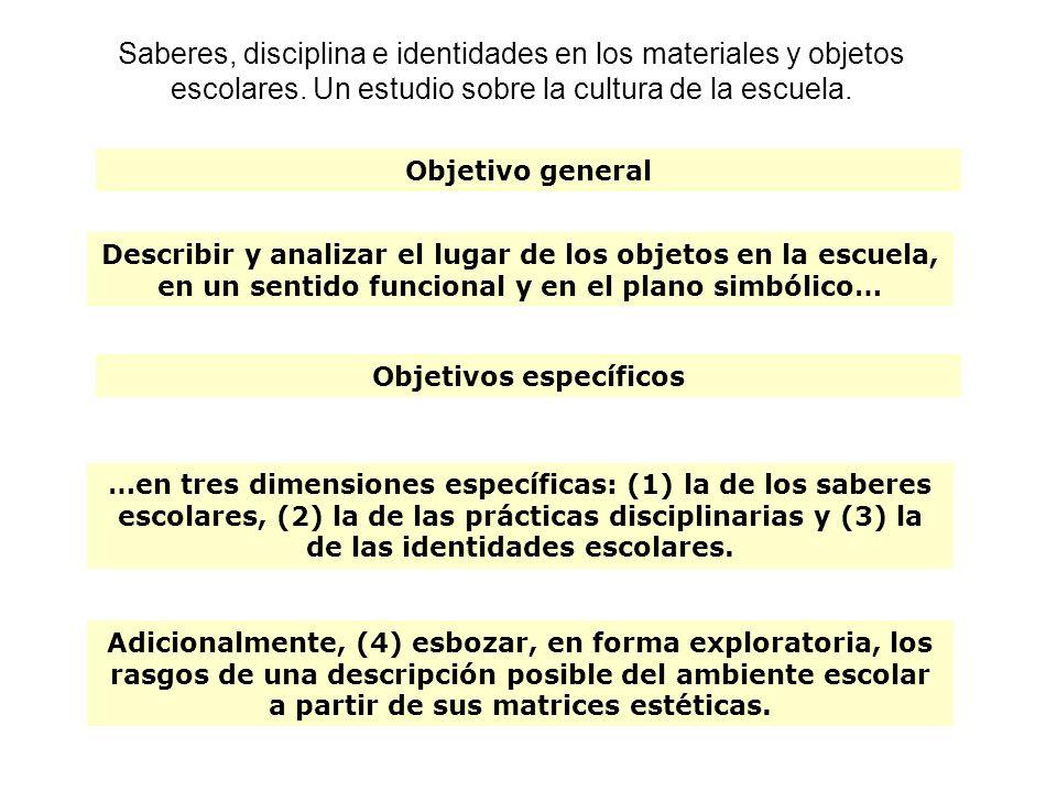 Describir y analizar el lugar de los objetos en la escuela, en un sentido funcional y en el plano simbólico… …en tres dimensiones específicas: (1) la