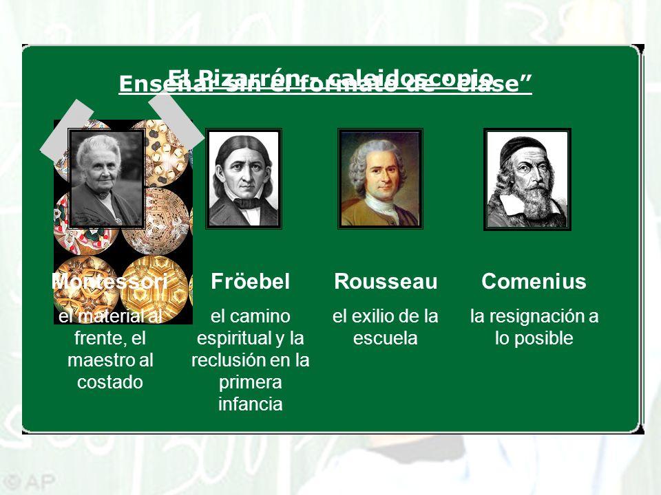 El Pizarrón - caleidoscopio Enseñar sin el formato de clase Comenius la resignación a lo posible Rousseau el exilio de la escuela Fröebel el camino es