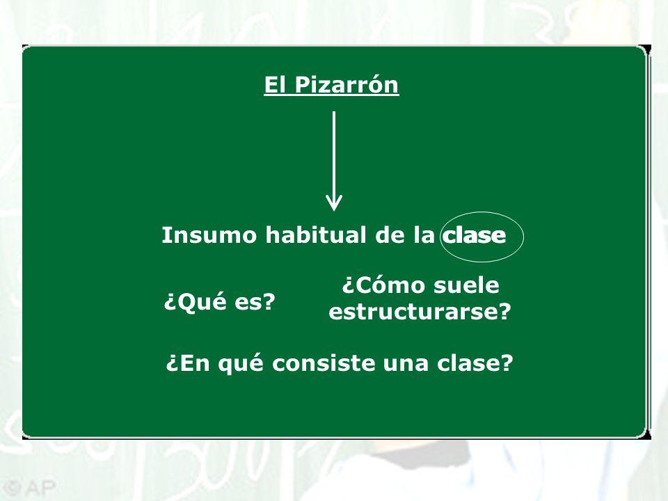 El Pizarrón Insumo habitual de la claseclase ¿Qué es? ¿Cómo suele estructurarse? ¿En qué consiste una clase?