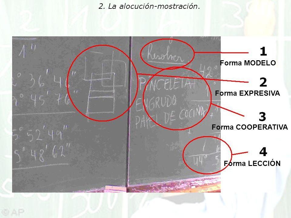 2. La alocución-mostración. Forma MODELO Forma EXPRESIVA Forma COOPERATIVA Forma LECCIÓN