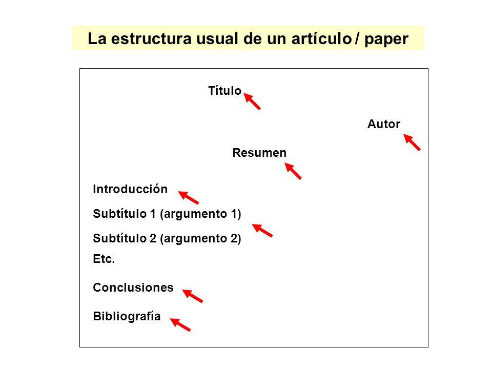 La estructura usual de un artículo / paper Título Autor Resumen Introducción Subtítulo 1 (argumento 1) Subtítulo 2 (argumento 2) Etc.