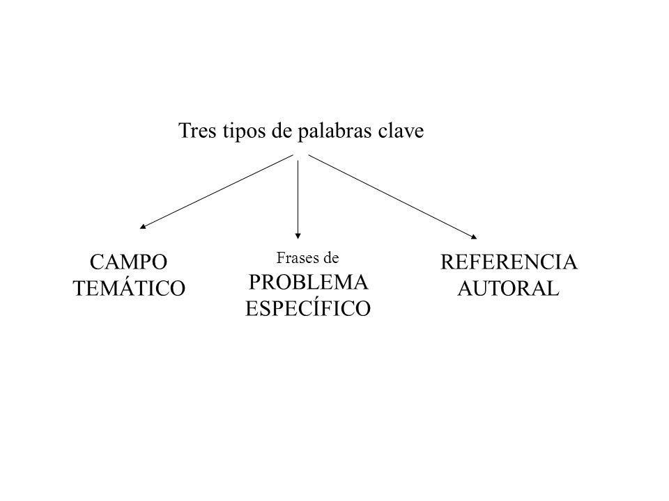 http://www.educared.org.ar/biblioteca/coordenadas/