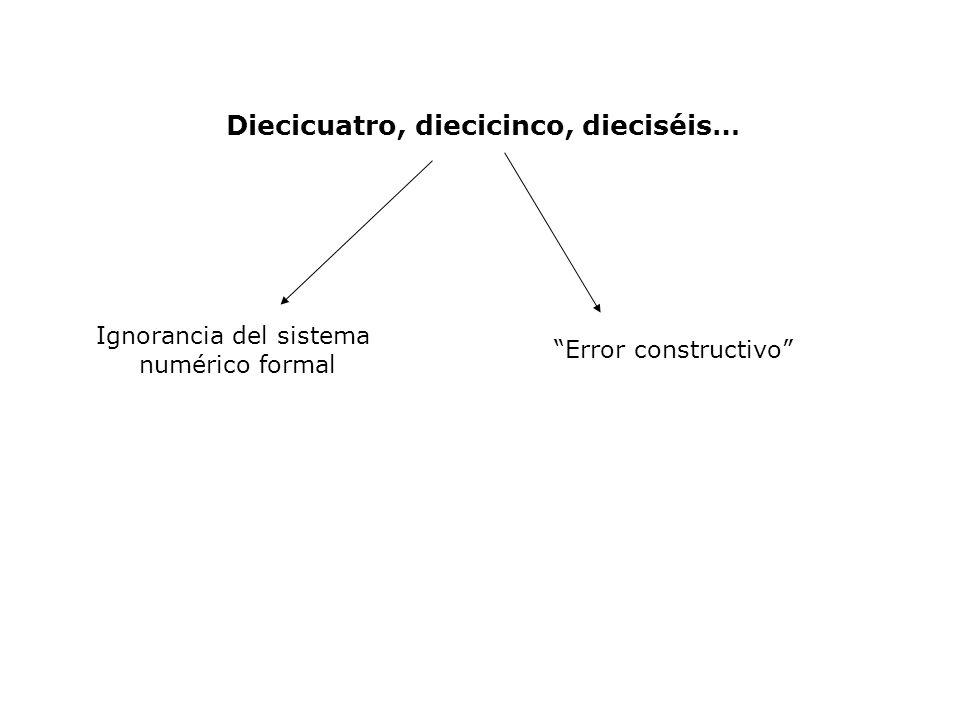 Diecicuatro, diecicinco, dieciséis… Ignorancia del sistema numérico formal Error constructivo