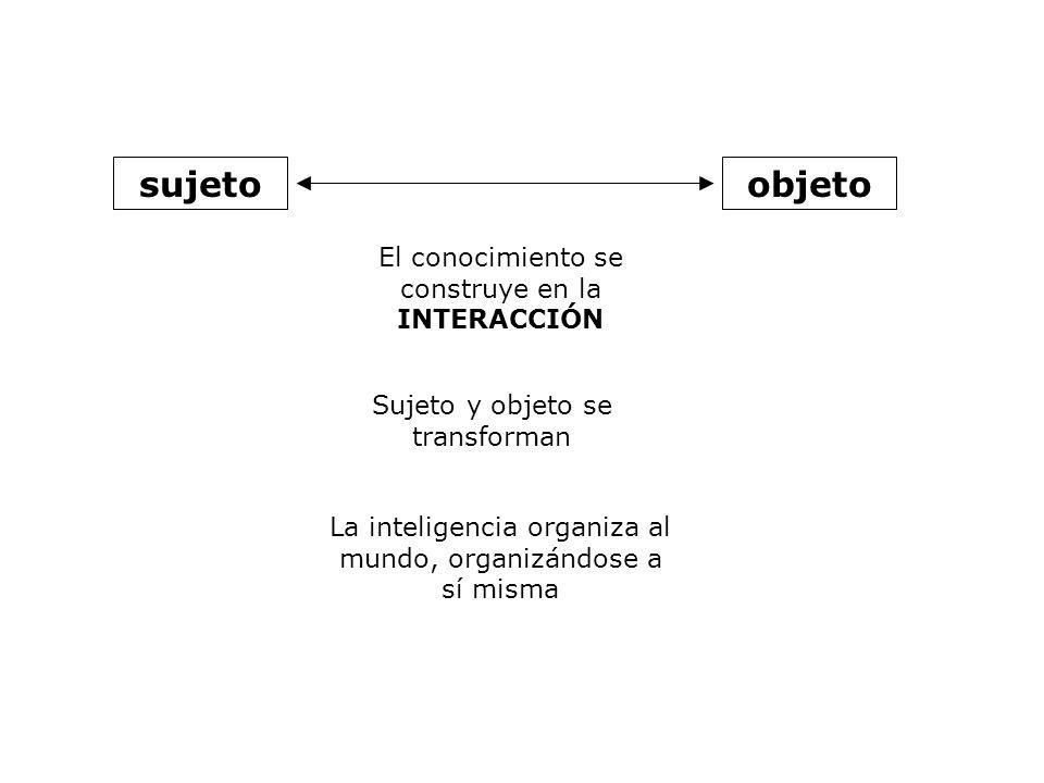 sujetoobjeto El conocimiento se construye en la INTERACCIÓN Sujeto y objeto se transforman La inteligencia organiza al mundo, organizándose a sí misma