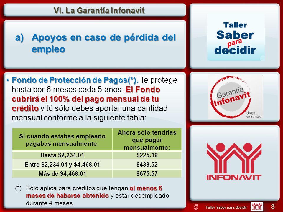 VI. La Garantía Infonavit 3 Taller Saber para decidir Fondo de Protección de Pagos(*). El Fondo cubrirá el 100% del pago mensual de tu créditoFondo de