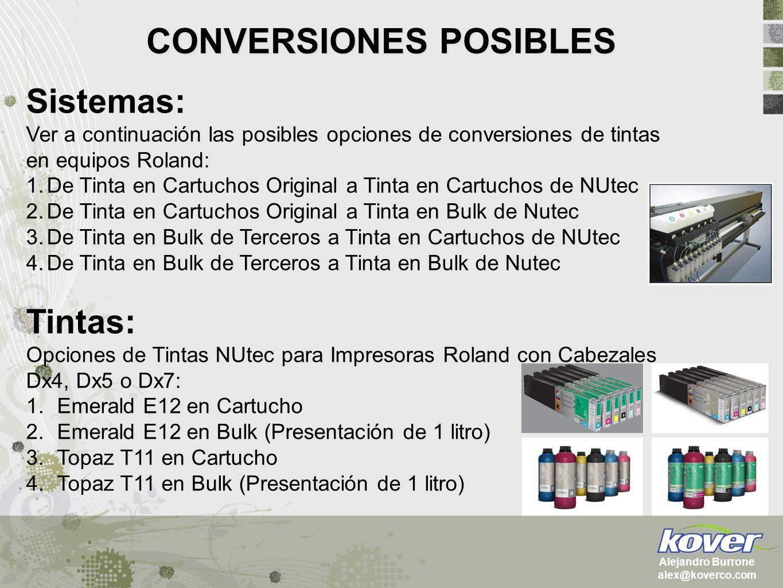 CONVERSIONES POSIBLES Sistemas: Ver a continuación las posibles opciones de conversiones de tintas en equipos Roland: 1.De Tinta en Cartuchos Original
