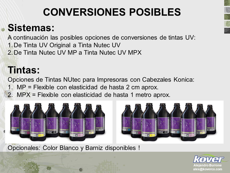 CONVERSIONES POSIBLES Sistemas: A continuación las posibles opciones de conversiones de tintas UV: 1.De Tinta UV Original a Tinta Nutec UV 2.De Tinta