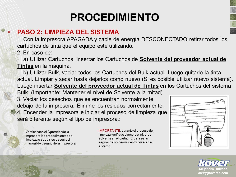 PROCEDIMIENTO Alejandro Burrone alex@koverco.com PASO 2: LIMPIEZA DEL SISTEMA 1. Con la impresora APAGADA y cable de energía DESCONECTADO retirar todo