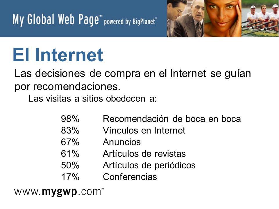 El Internet Las decisiones de compra en el Internet se guían por recomendaciones.