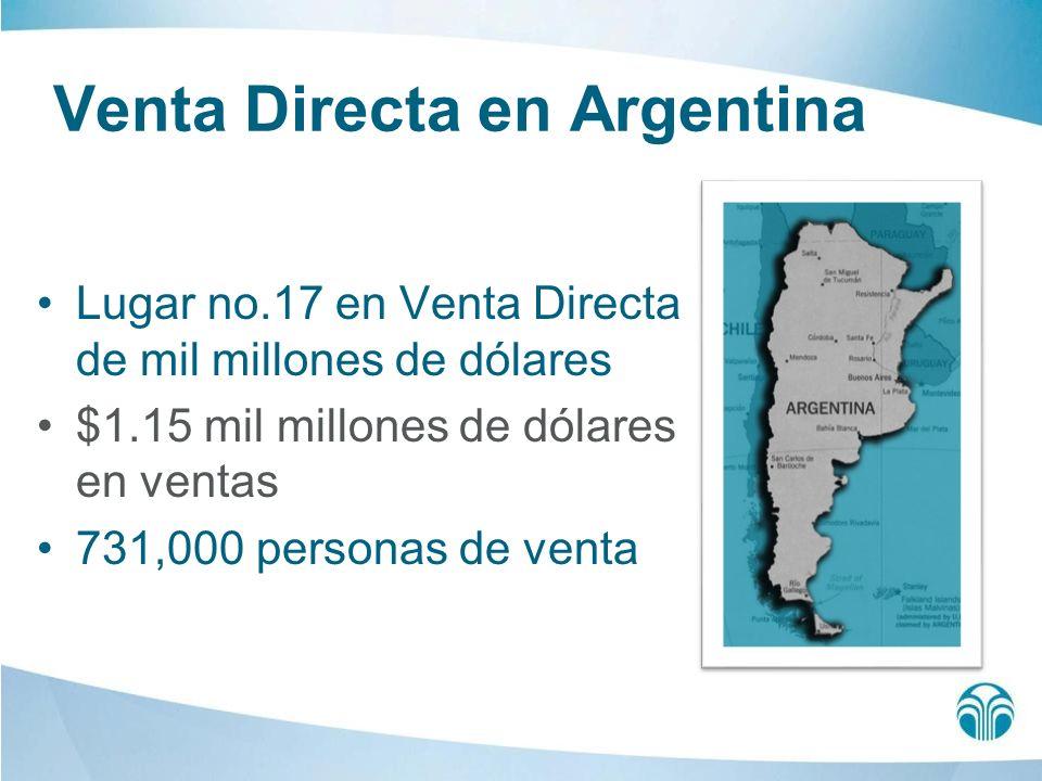Lugar no.17 en Venta Directa de mil millones de dólares $1.15 mil millones de dólares en ventas 731,000 personas de venta Venta Directa en Argentina