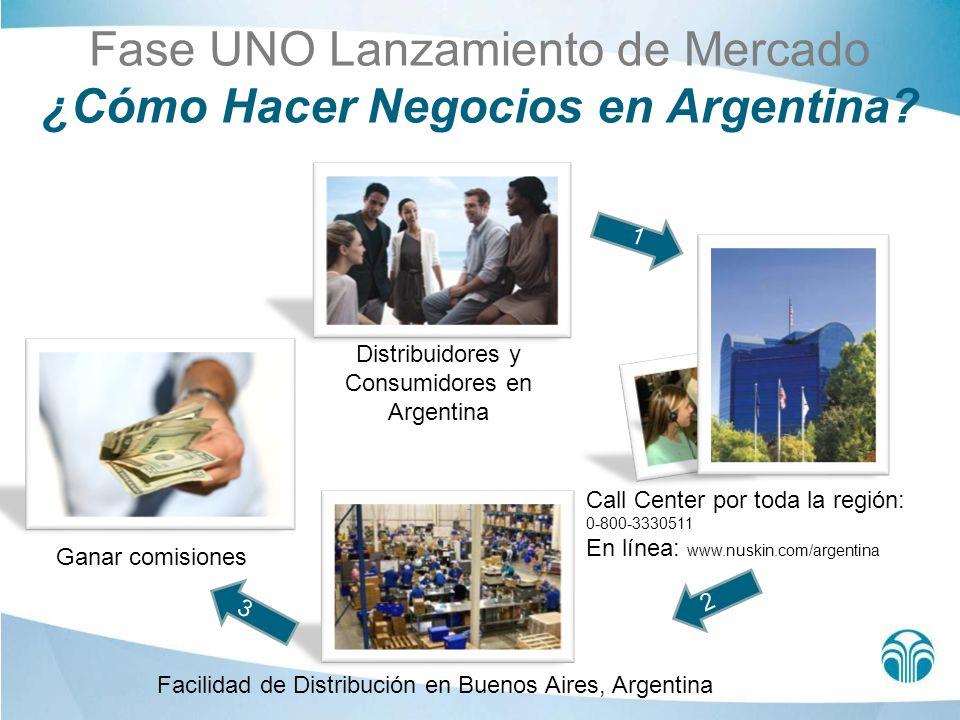 Distribuidores y Consumidores en Argentina Call Center por toda la región: 0-800-3330511 En línea: www.nuskin.com/argentina Facilidad de Distribución