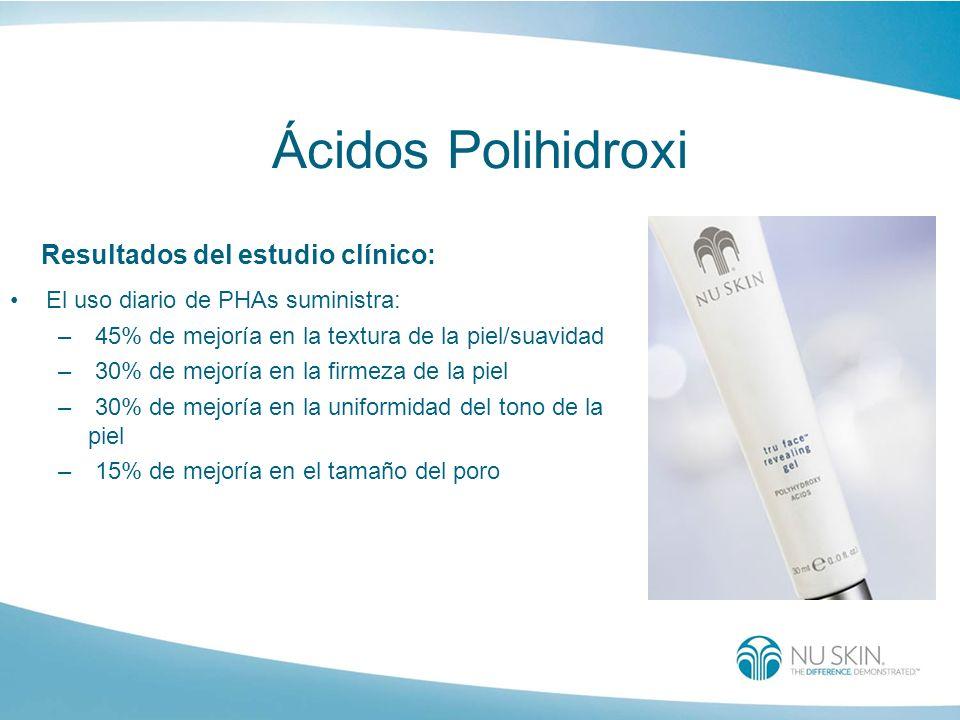 Ácidos Polihidroxi El uso diario de PHAs suministra: – 45% de mejoría en la textura de la piel/suavidad – 30% de mejoría en la firmeza de la piel – 30