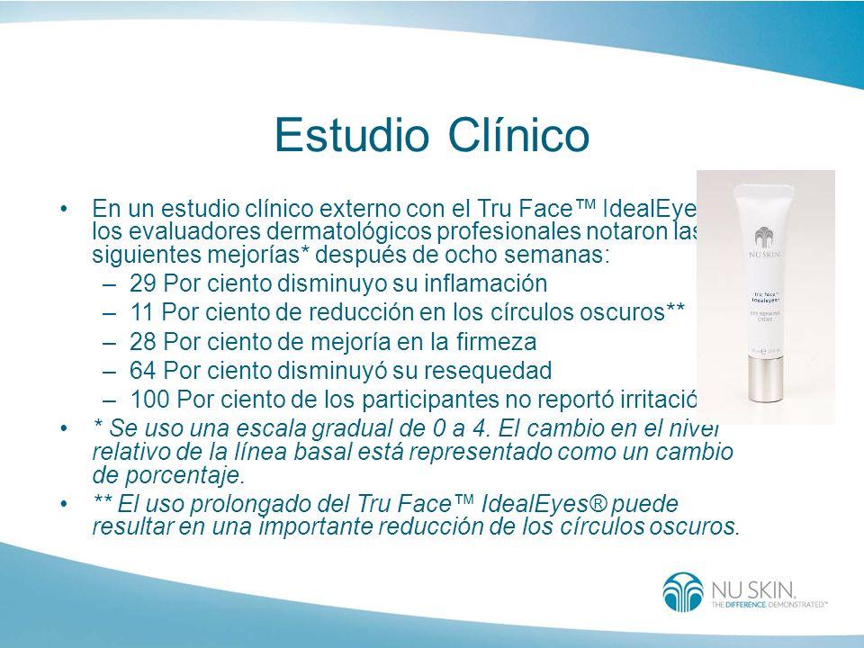 Estudio Clínico En un estudio clínico externo con el Tru Face IdealEyes ®, los evaluadores dermatológicos profesionales notaron las siguientes mejoría