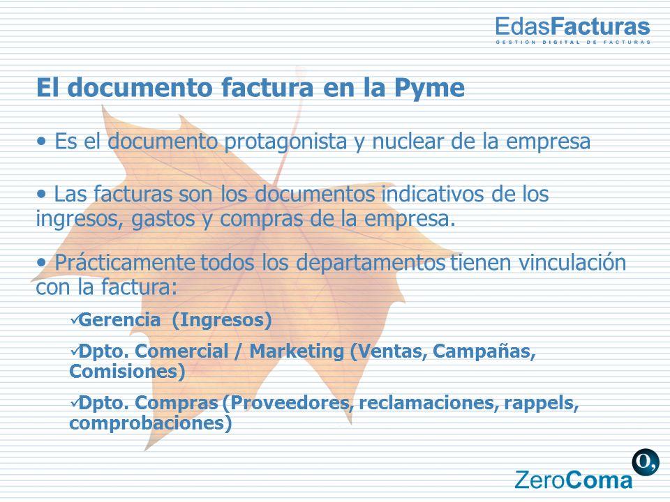 El documento factura en la Pyme Es el documento protagonista y nuclear de la empresa Las facturas son los documentos indicativos de los ingresos, gast