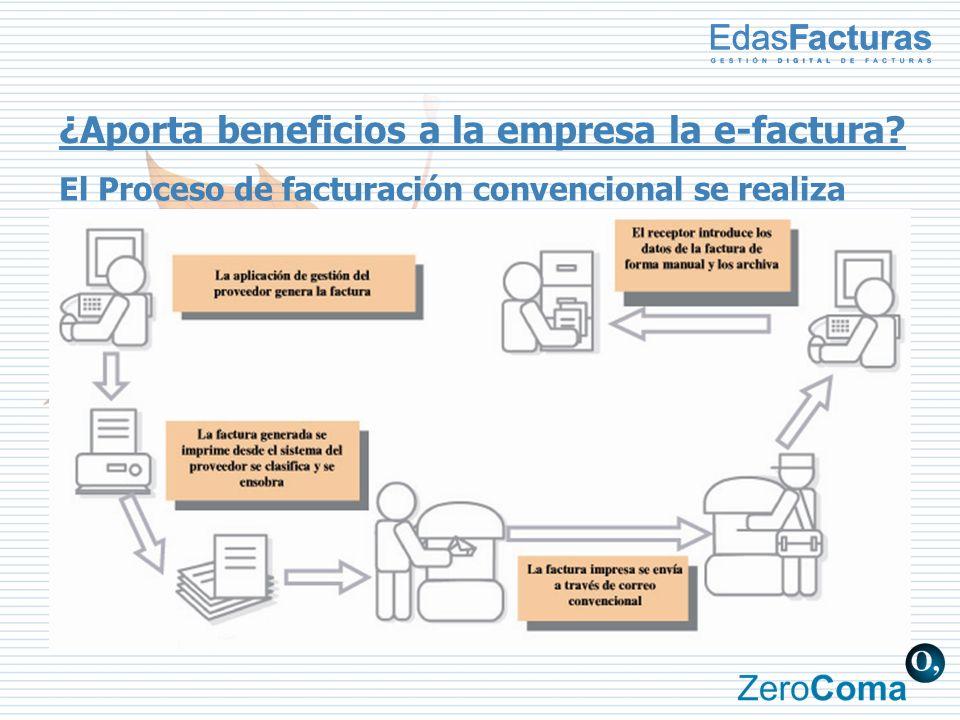 ¿Aporta beneficios a la empresa la e-factura? El Proceso de facturación convencional se realiza según el esquema siguiente: