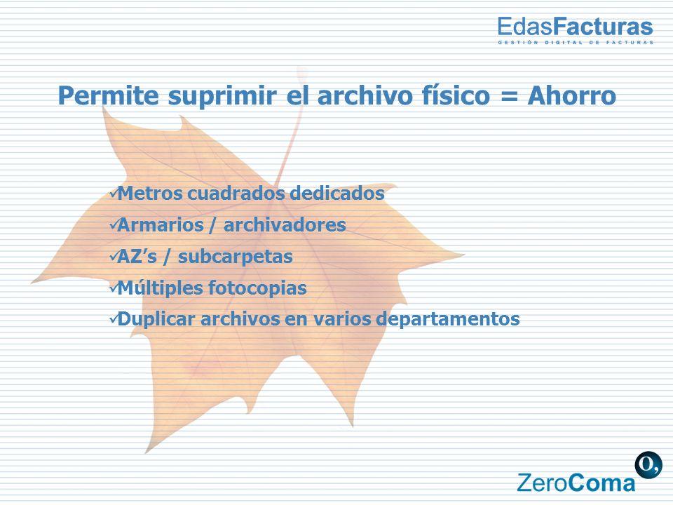 Permite suprimir el archivo físico = Ahorro Metros cuadrados dedicados Armarios / archivadores AZs / subcarpetas Múltiples fotocopias Duplicar archivo