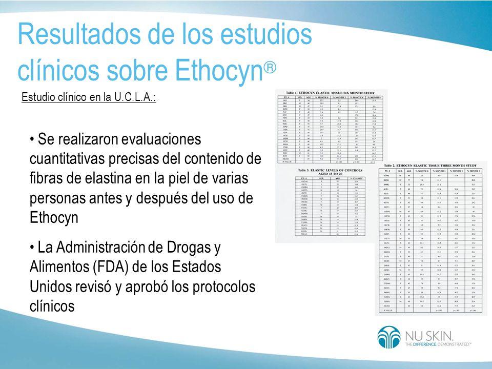 Estudios clínicos sobre Ethocyn ® Realizados por el Dr. Richard Strick, Profesor Clínico de Dermatología en la U.C.L.A. Presentó investigaciones en la