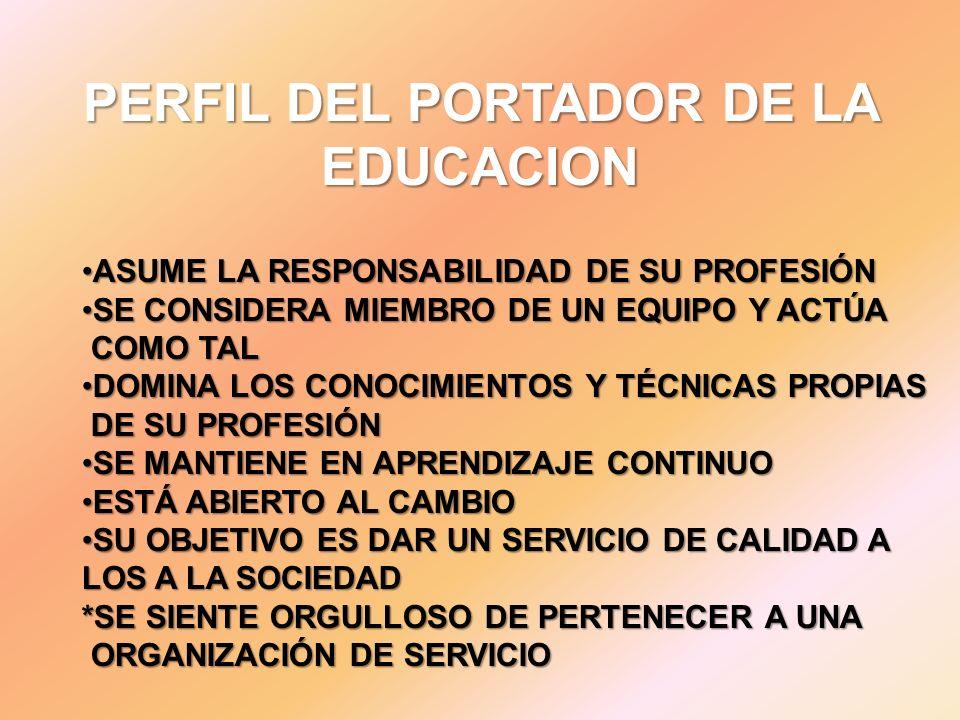 PERFIL DEL PORTADOR DE LA EDUCACION ASUME LA RESPONSABILIDAD DE SU PROFESIÓNASUME LA RESPONSABILIDAD DE SU PROFESIÓN SE CONSIDERA MIEMBRO DE UN EQUIPO