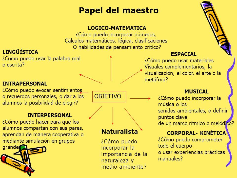 Papel del maestro LOGICO-MATEMATICA ¿Cómo puedo incorporar números, Cálculos matemáticos, lógica, clasificaciones O habilidades de pensamiento crítico